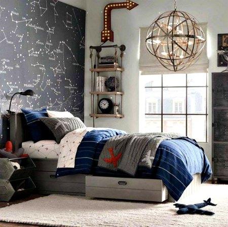 C mo decorar dormitorios juveniles forja hispalense blog for Dormitorio estilo nordico industrial